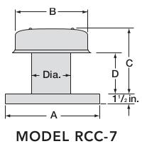 FLAT ROOF CAPS - CURB CAP - MODEL RCC-7